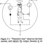 Transistorman
